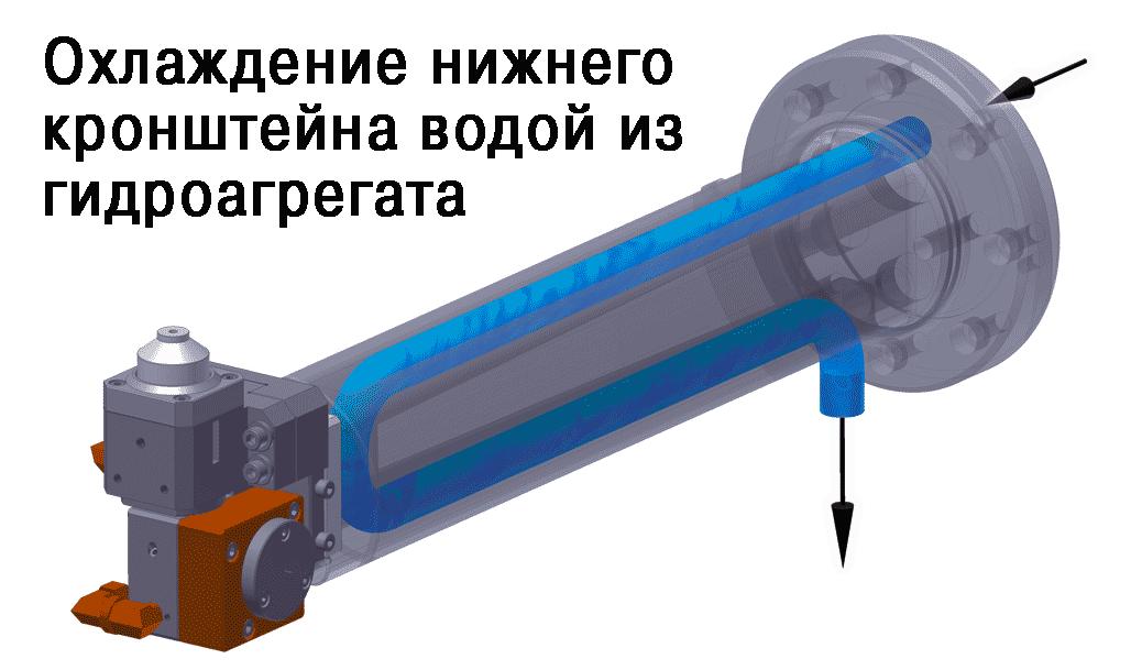 Excetek EDW lower arm water-cooling